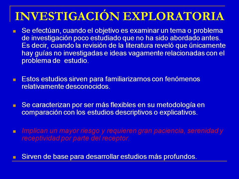 INVESTIGACIÓN EXPLORATORIA Se efectúan, cuando el objetivo es examinar un tema o problema de investigación poco estudiado que no ha sido abordado ante
