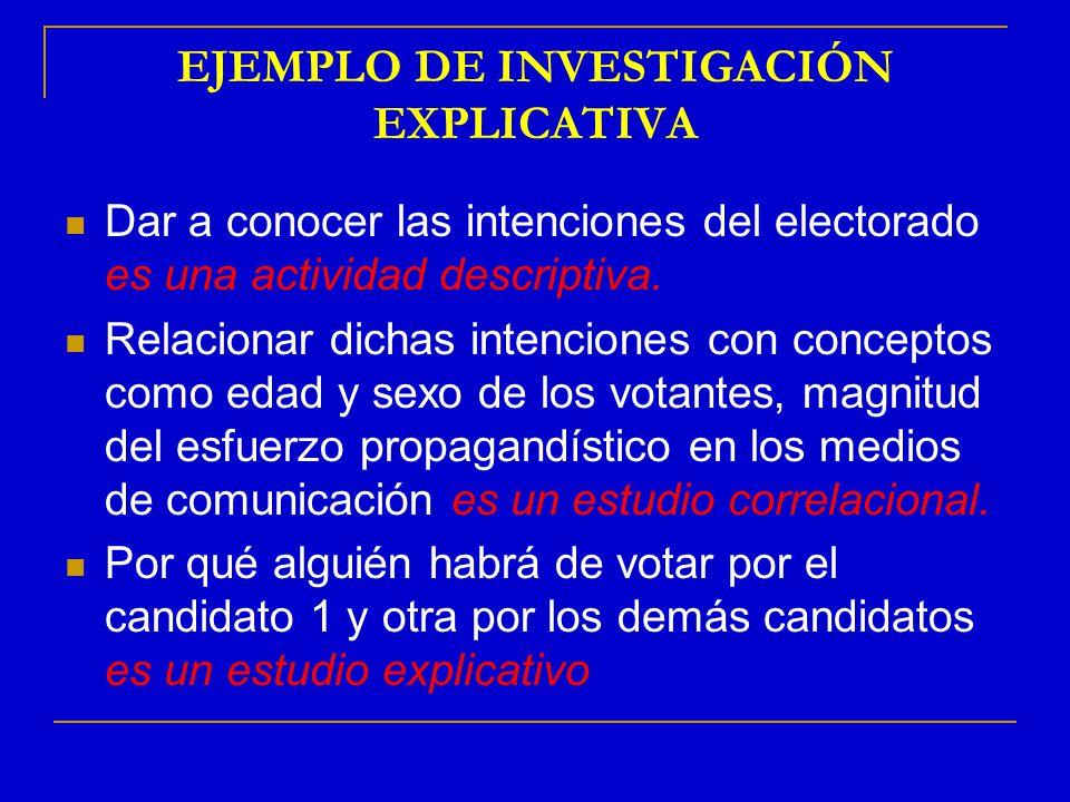 EJEMPLO DE INVESTIGACIÓN EXPLICATIVA Dar a conocer las intenciones del electorado es una actividad descriptiva. Relacionar dichas intenciones con conc