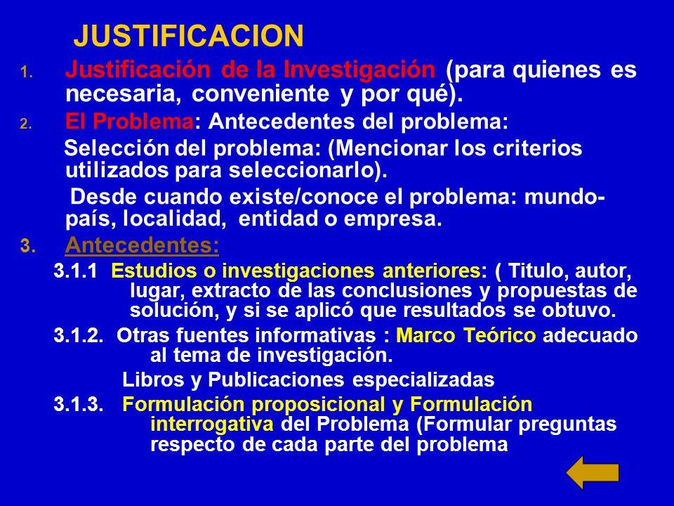 JUSTIFICACION 1. Justificación de la Investigación (para quienes es necesaria, conveniente y por qué). 2. El Problema: Antecedentes del problema: Sele