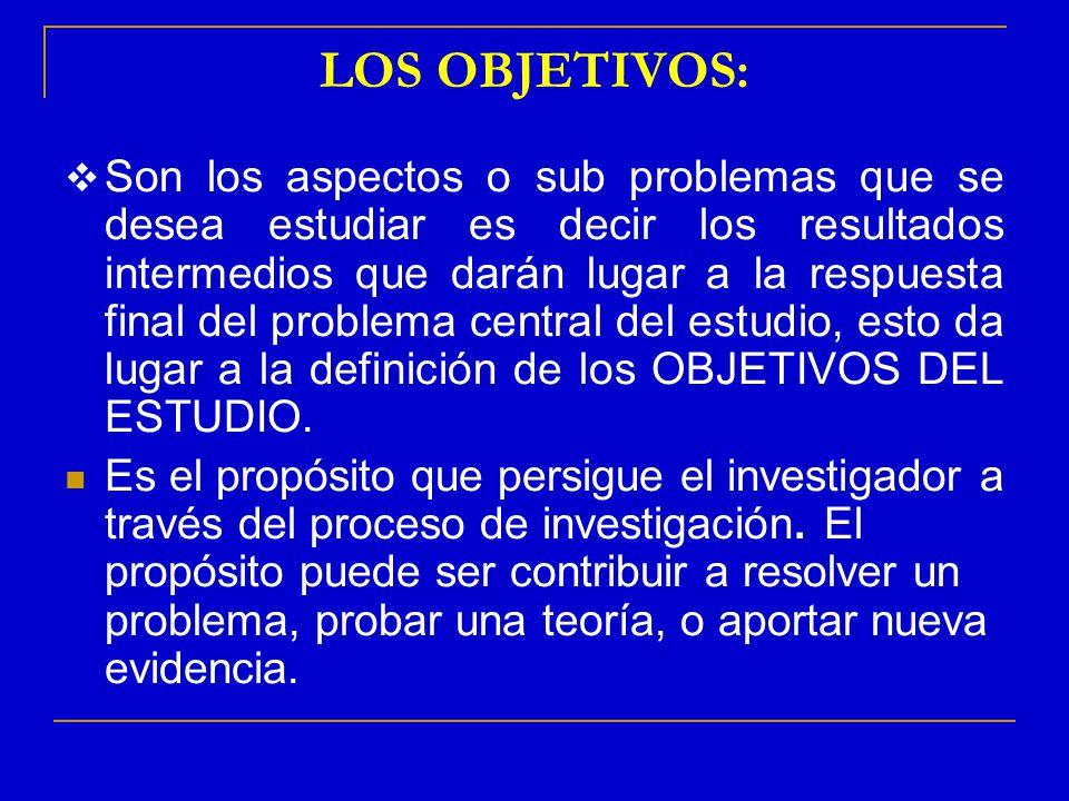 LOS OBJETIVOS: Son los aspectos o sub problemas que se desea estudiar es decir los resultados intermedios que darán lugar a la respuesta final del pro