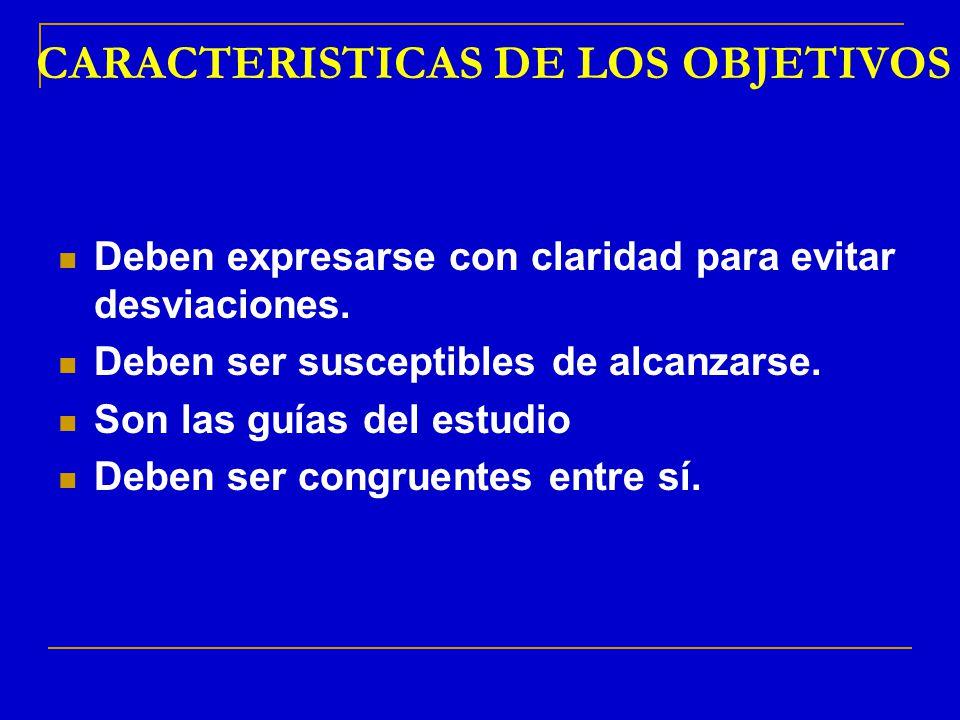 CARACTERISTICAS DE LOS OBJETIVOS Deben expresarse con claridad para evitar desviaciones. Deben ser susceptibles de alcanzarse. Son las guías del estud