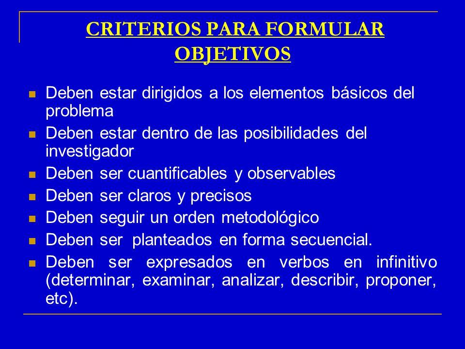 CRITERIOS PARA FORMULAR OBJETIVOS Deben estar dirigidos a los elementos básicos del problema Deben estar dentro de las posibilidades del investigador