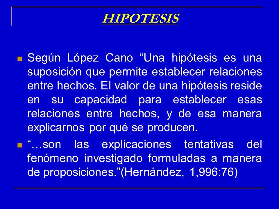 HIPOTESIS Según López Cano Una hipótesis es una suposición que permite establecer relaciones entre hechos. El valor de una hipótesis reside en su capa