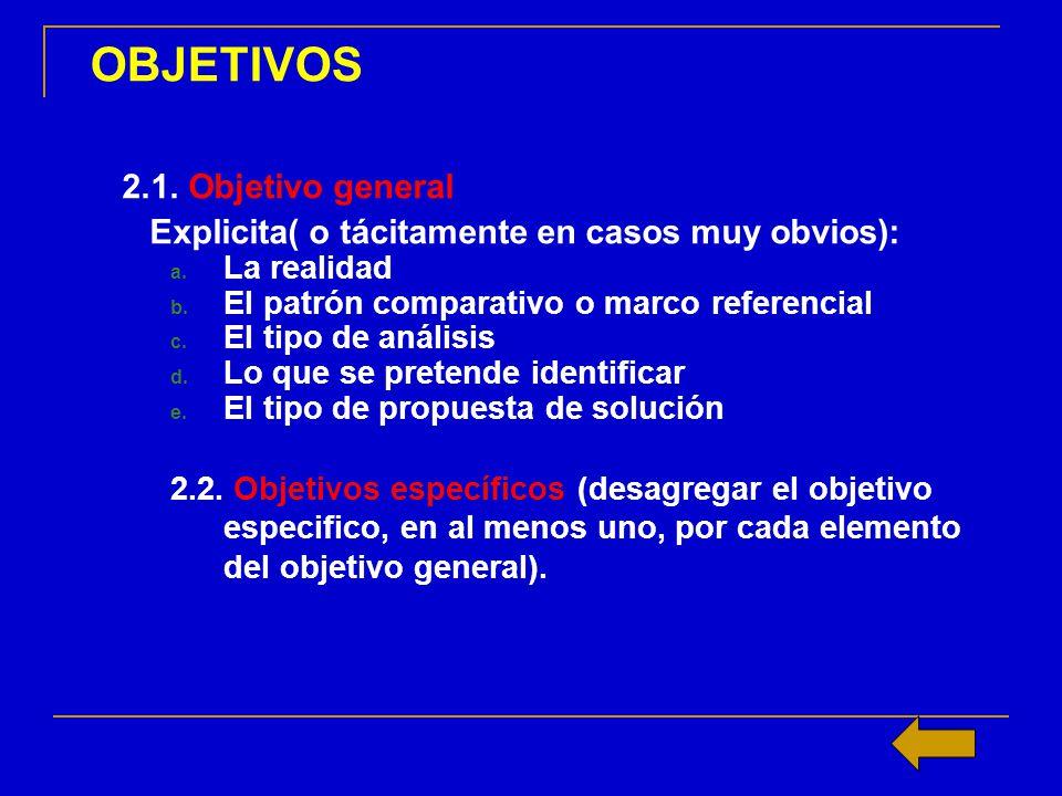 OBJETIVOS 1.4. 2.1. Objetivo general Explicita( o tácitamente en casos muy obvios): a. La realidad b. El patrón comparativo o marco referencial c. El