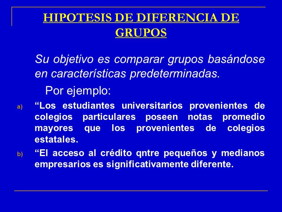 HIPOTESIS DE DIFERENCIA DE GRUPOS Su objetivo es comparar grupos basándose en características predeterminadas. Por ejemplo: a) Los estudiantes univers