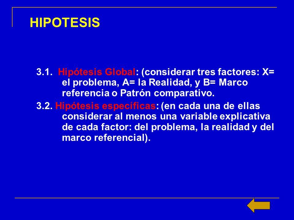 HIPOTESIS 3.1. Hipótesis Global: (considerar tres factores: X= el problema, A= la Realidad, y B= Marco referencia o Patrón comparativo. 3.2. Hipótesis