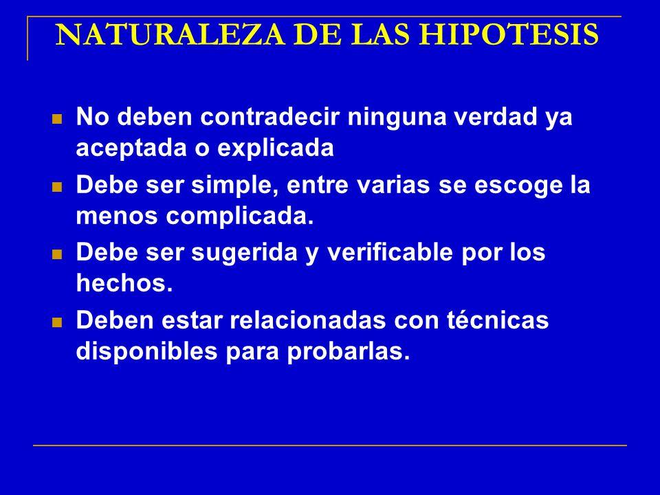 NATURALEZA DE LAS HIPOTESIS No deben contradecir ninguna verdad ya aceptada o explicada Debe ser simple, entre varias se escoge la menos complicada. D