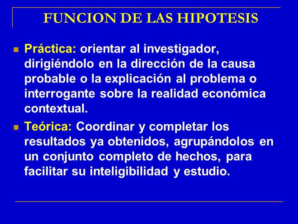 FUNCION DE LAS HIPOTESIS Práctica: orientar al investigador, dirigiéndolo en la dirección de la causa probable o la explicación al problema o interrog