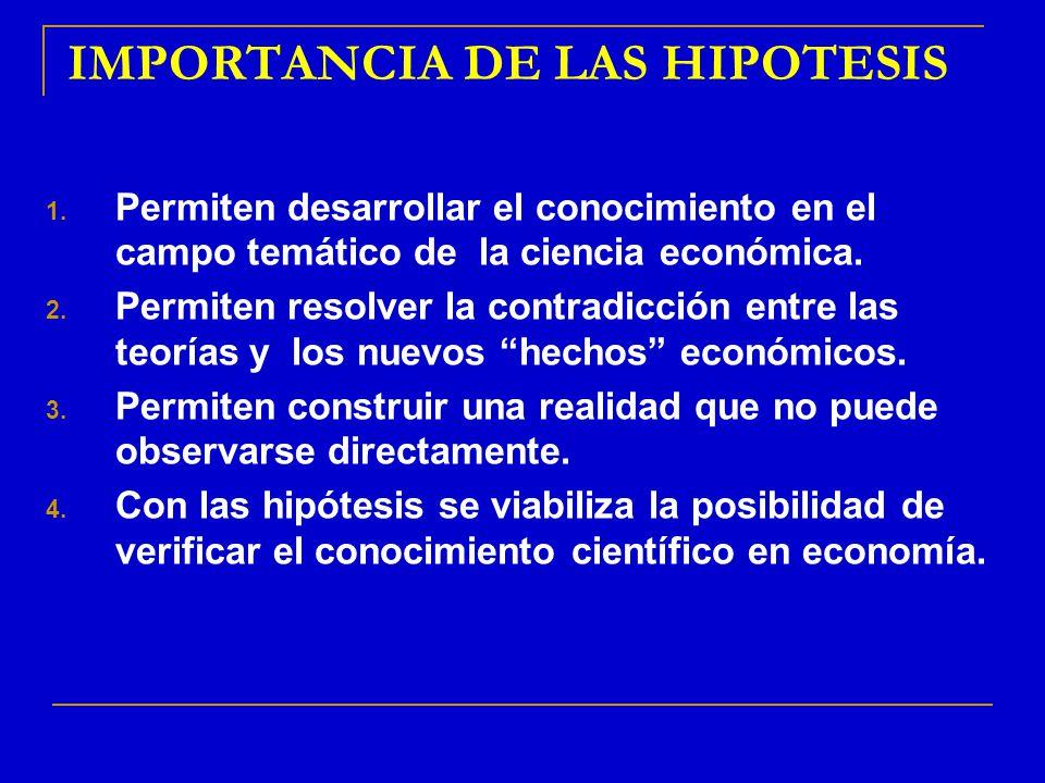 IMPORTANCIA DE LAS HIPOTESIS 1. Permiten desarrollar el conocimiento en el campo temático de la ciencia económica. 2. Permiten resolver la contradicci