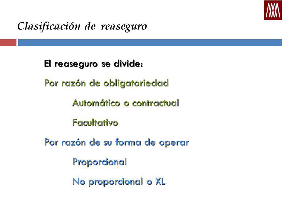 Clasificación de reaseguro El reaseguro se divide: Por razón de obligatoriedad Automático o contractual Facultativo Por razón de su forma de operar Proporcional No proporcional o XL