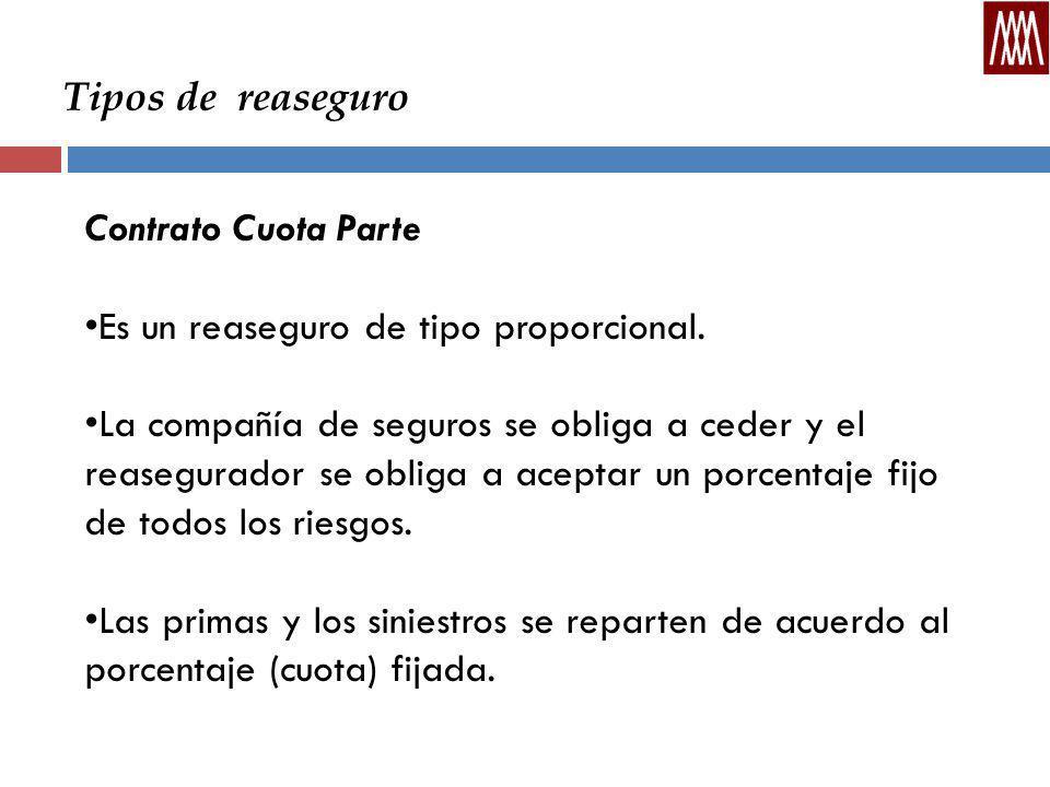 Tipos de reaseguro Contrato Cuota Parte Es un reaseguro de tipo proporcional.