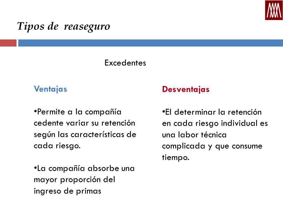 Tipos de reaseguro Ventajas Permite a la compañía cedente variar su retención según las características de cada riesgo.