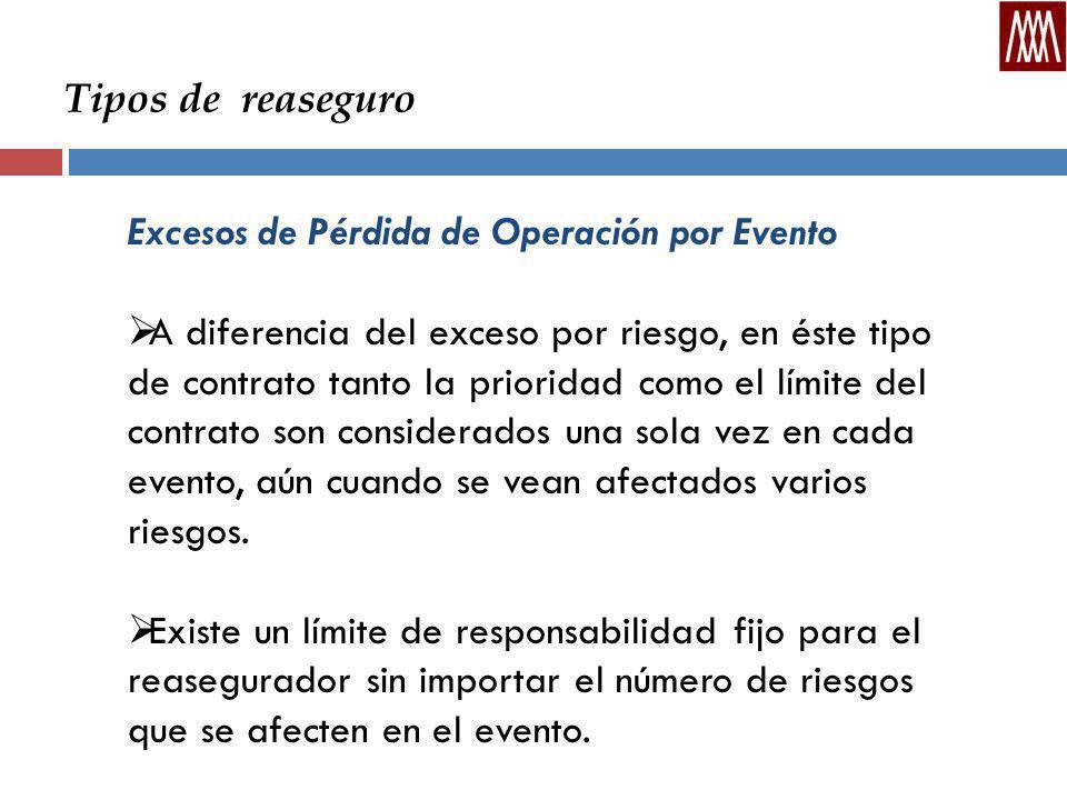 Tipos de reaseguro Excesos de Pérdida de Operación por Evento A diferencia del exceso por riesgo, en éste tipo de contrato tanto la prioridad como el límite del contrato son considerados una sola vez en cada evento, aún cuando se vean afectados varios riesgos.