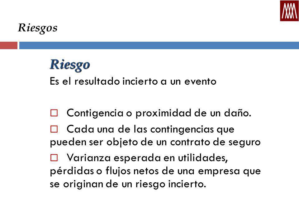 Riesgos Riesgo Características del Riesgo 1.Incierto y aleatorio 2.Posible (frecuencia) 3.Concreto (características, naturaleza, situación, etc) 4.Lícito 5.Fortuito 6.Contenido económico