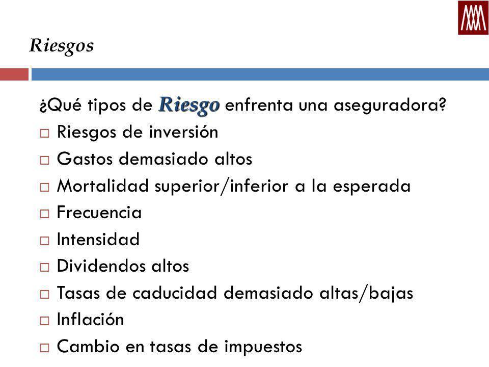 Clasificación de reaseguro REASEGURO AUTOMÁTICO O DE CONTRATOS Cuota Parte Excedentes Facultativo Obligatorio