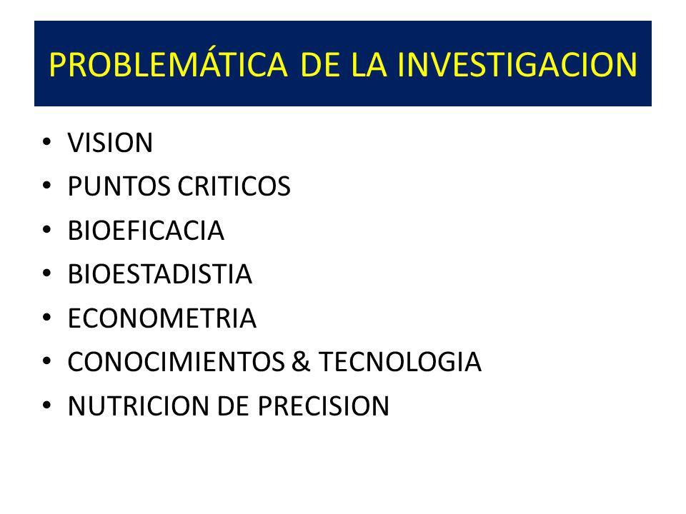 PROBLEMÁTICA DE LA INVESTIGACION VISION PUNTOS CRITICOS BIOEFICACIA BIOESTADISTIA ECONOMETRIA CONOCIMIENTOS & TECNOLOGIA NUTRICION DE PRECISION
