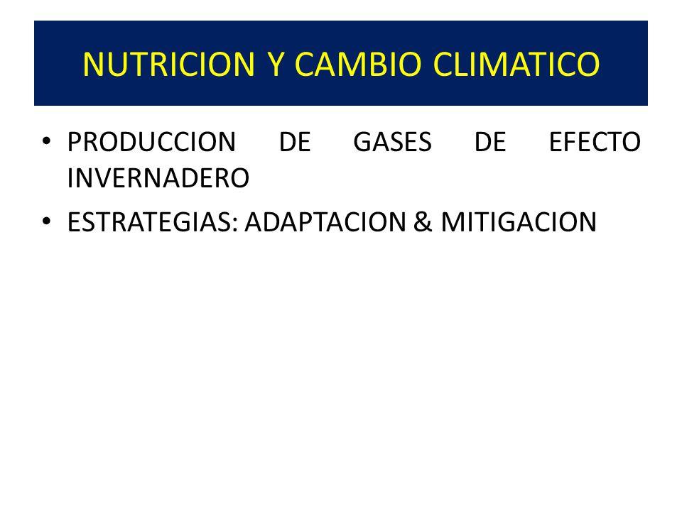 NUTRICION Y CAMBIO CLIMATICO PRODUCCION DE GASES DE EFECTO INVERNADERO ESTRATEGIAS: ADAPTACION & MITIGACION