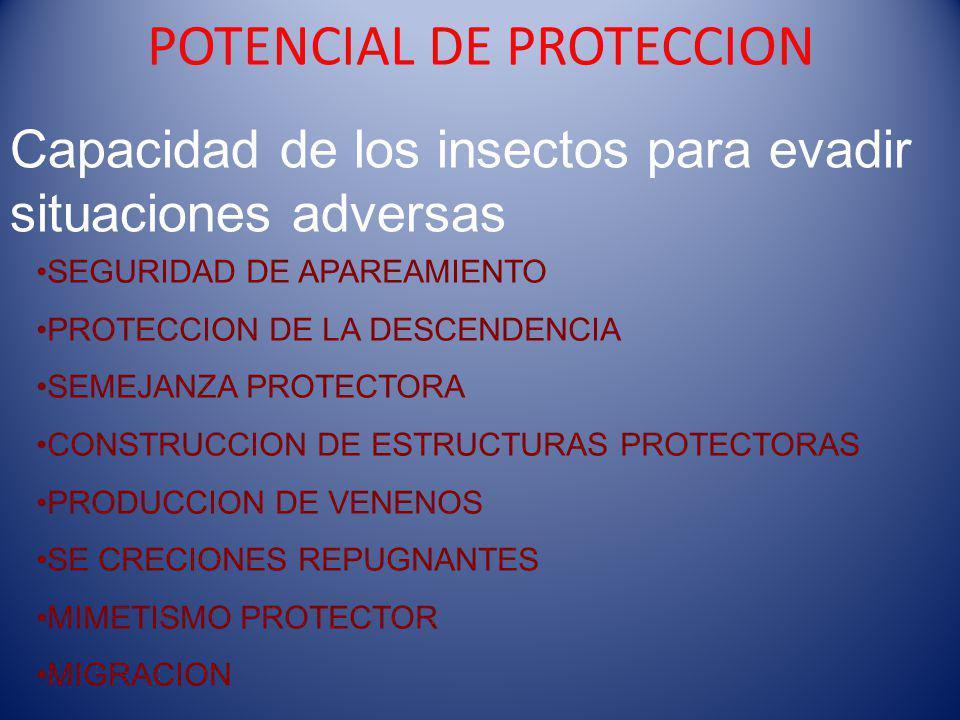 POTENCIAL DE PROTECCION Capacidad de los insectos para evadir situaciones adversas SEGURIDAD DE APAREAMIENTO PROTECCION DE LA DESCENDENCIA SEMEJANZA PROTECTORA CONSTRUCCION DE ESTRUCTURAS PROTECTORAS PRODUCCION DE VENENOS SE CRECIONES REPUGNANTES MIMETISMO PROTECTOR MIGRACION