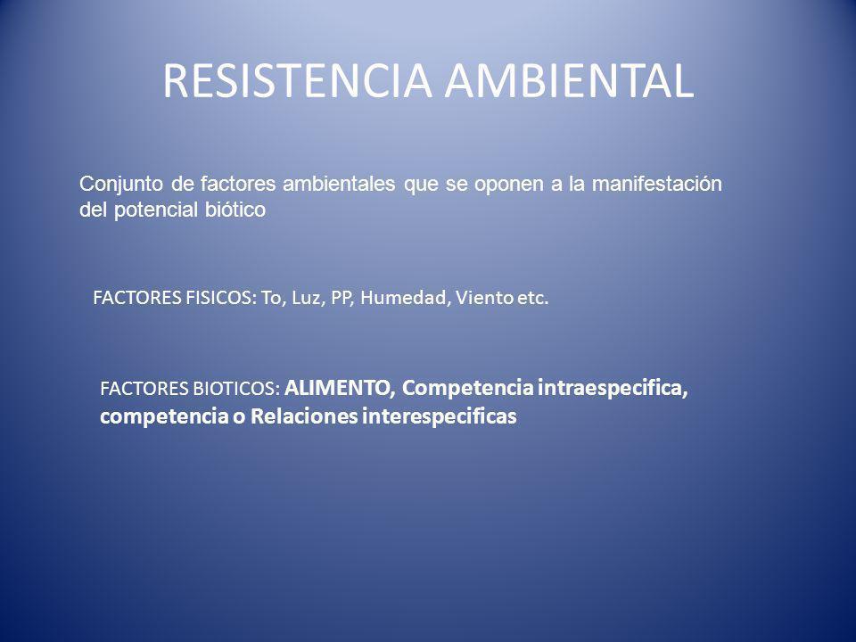 RESISTENCIA AMBIENTAL Conjunto de factores ambientales que se oponen a la manifestación del potencial biótico FACTORES FISICOS: To, Luz, PP, Humedad, Viento etc.