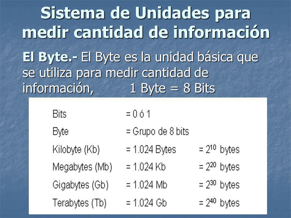 El Byte.- El Byte es la unidad básica que se utiliza para medir cantidad de información, 1 Byte = 8 Bits