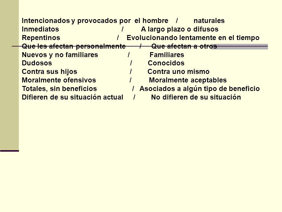 Intencionados y provocados por el hombre / naturales Inmediatos / A largo plazo o difusos Repentinos / Evolucionando lentamente en el tiempo Que les a