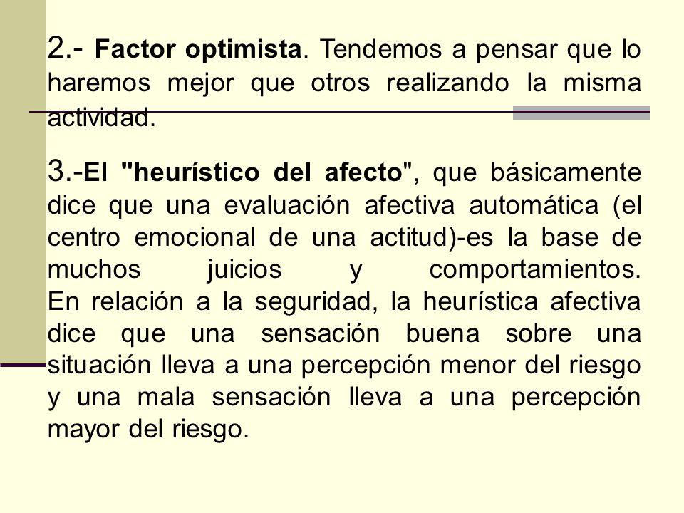2.- Factor optimista. Tendemos a pensar que lo haremos mejor que otros realizando la misma actividad. 3.- El