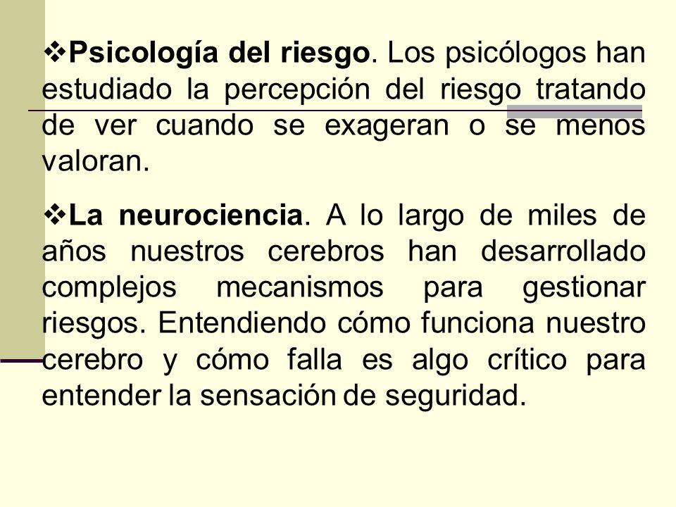 Psicología del riesgo.