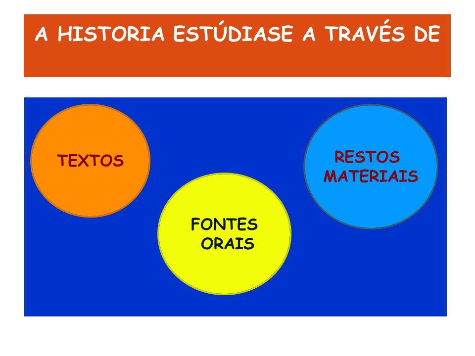 A HISTORIA ESTÚDIASE A TRAVÉS DE FONTES ORAIS TEXTOS RESTOS MATERIAIS