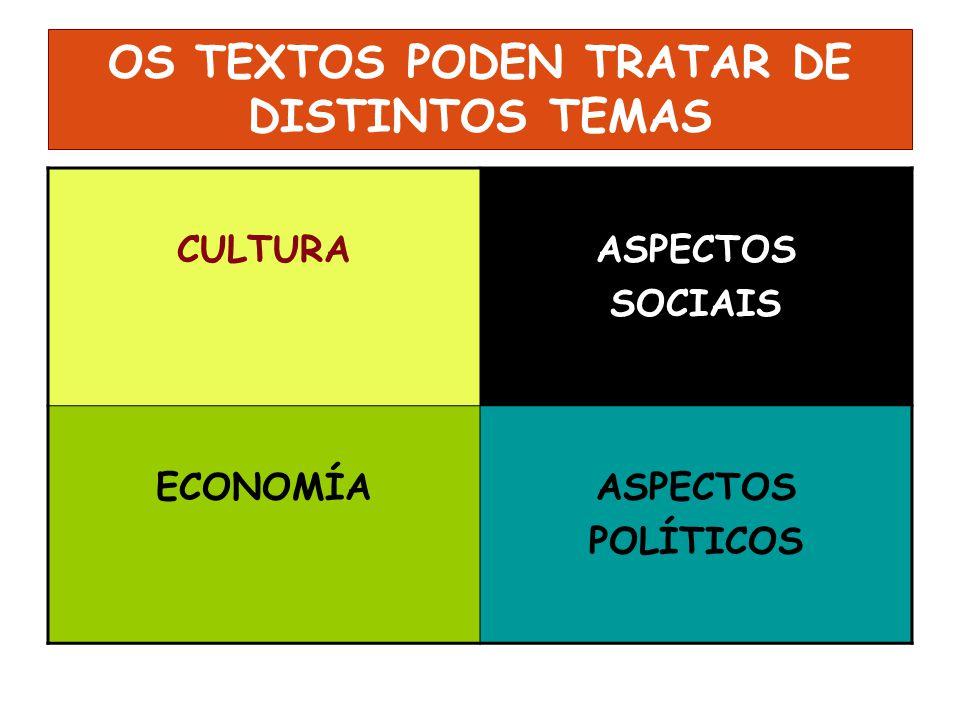 OS TEXTOS PODEN TRATAR DE DISTINTOS TEMAS CULTURAASPECTOS SOCIAIS ECONOMÍAASPECTOS POLÍTICOS