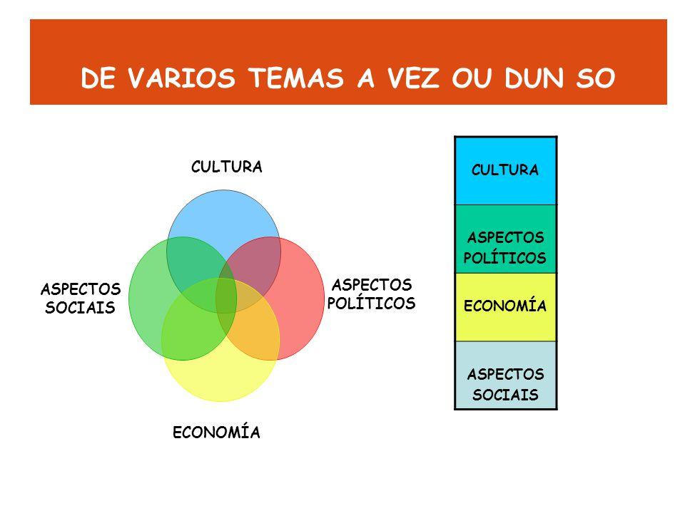 DE VARIOS TEMAS A VEZ OU DUN SO CULTURA ASPECTOS POLÍTICOS ECONOMÍA ASPECTOS SOCIAIS CULTURA ASPECTOS POLÍTICOS ECONOMÍA ASPECTOS SOCIAIS
