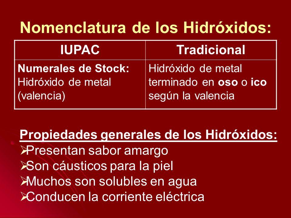 Nomenclatura de los Hidróxidos: IUPACTradicional Numerales de Stock: Hidróxido de metal (valencia) Hidróxido de metal terminado en oso o ico según la