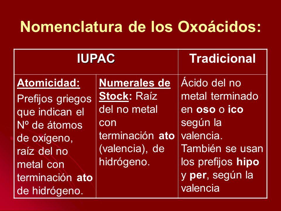 Nomenclatura de los Oxoácidos: IUPACTradicional Atomicidad: Prefijos griegos que indican el Nº de átomos de oxígeno, raíz del no metal con terminación