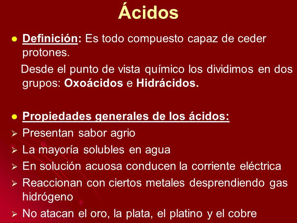 Ácidos Definición: Es todo compuesto capaz de ceder protones. Desde el punto de vista químico los dividimos en dos grupos: Oxoácidos e Hidrácidos. Pro