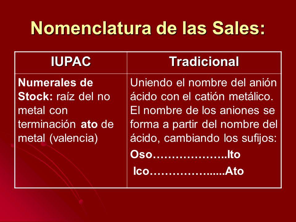 Nomenclatura de las Sales: IUPACTradicional Numerales de Stock: raíz del no metal con terminación ato de metal (valencia) Uniendo el nombre del anión