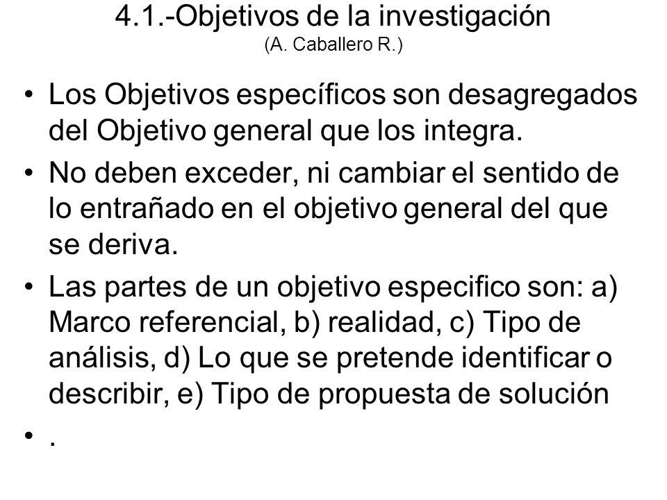 Los Objetivos específicos son desagregados del Objetivo general que los integra.