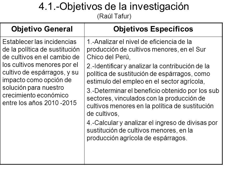 Objetivo GeneralObjetivos Específicos Establecer las incidencias de la política de sustitución de cultivos en el cambio de los cultivos menores por el cultivo de espárragos, y su impacto como opción de solución para nuestro crecimiento económico entre los años 2010 -2015 1.-Analizar el nivel de eficiencia de la producción de cultivos menores, en el Sur Chico del Perú, 2.-Identificar y analizar la contribución de la política de sustitución de espárragos, como estimulo del empleo en el sector agrícola, 3.-Determinar el beneficio obtenido por los sub sectores, vinculados con la producción de cultivos menores en la política de sustitución de cultivos, 4.-Calcular y analizar el ingreso de divisas por sustitución de cultivos menores, en la producción agrícola de espárragos.