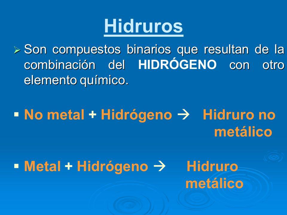 Hidruros Son compuestos binarios que resultan de la combinación del con otro elemento químico. Son compuestos binarios que resultan de la combinación