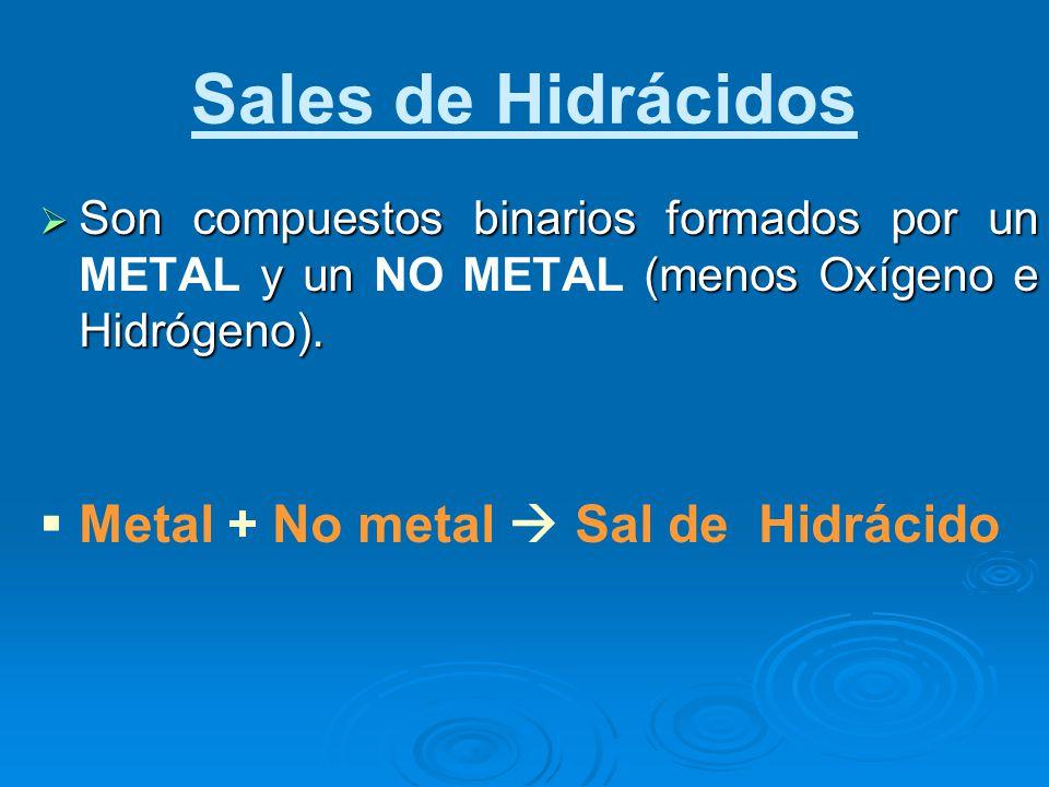 Sales de Hidrácidos Son compuestos binarios formados por un y un (menos Oxígeno e Hidrógeno). Son compuestos binarios formados por un METAL y un NO ME