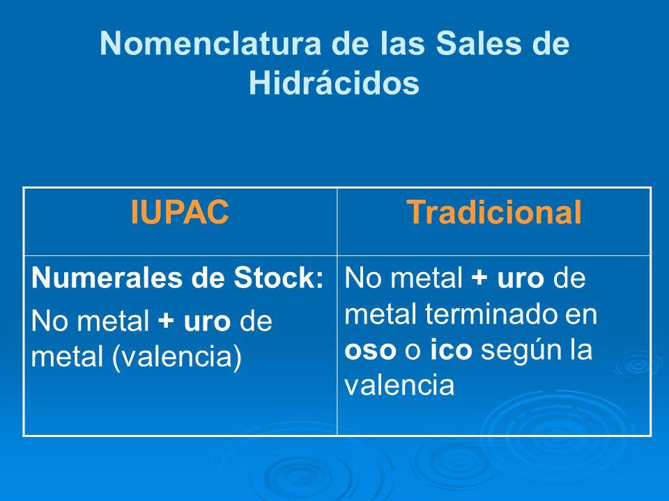 Nomenclatura de las Sales de Hidrácidos IUPACTradicional Numerales de Stock: No metal + uro de metal (valencia) No metal + uro de metal terminado en o