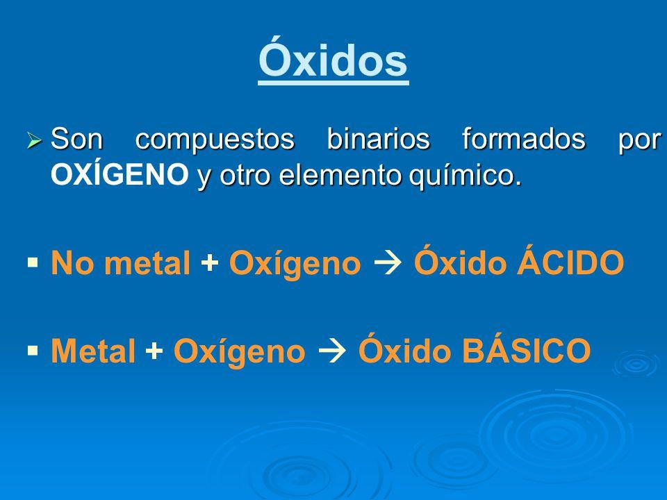 Óxidos Son compuestos binarios formados por y otro elemento químico. Son compuestos binarios formados por OXÍGENO y otro elemento químico. No metal +
