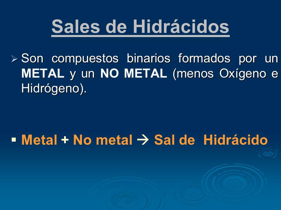 Nomenclatura de las Sales de Hidrácidos IUPACTradicional Numerales de Stock: No metal + uro de metal (valencia) No metal + uro de metal terminado en oso o ico según la valencia