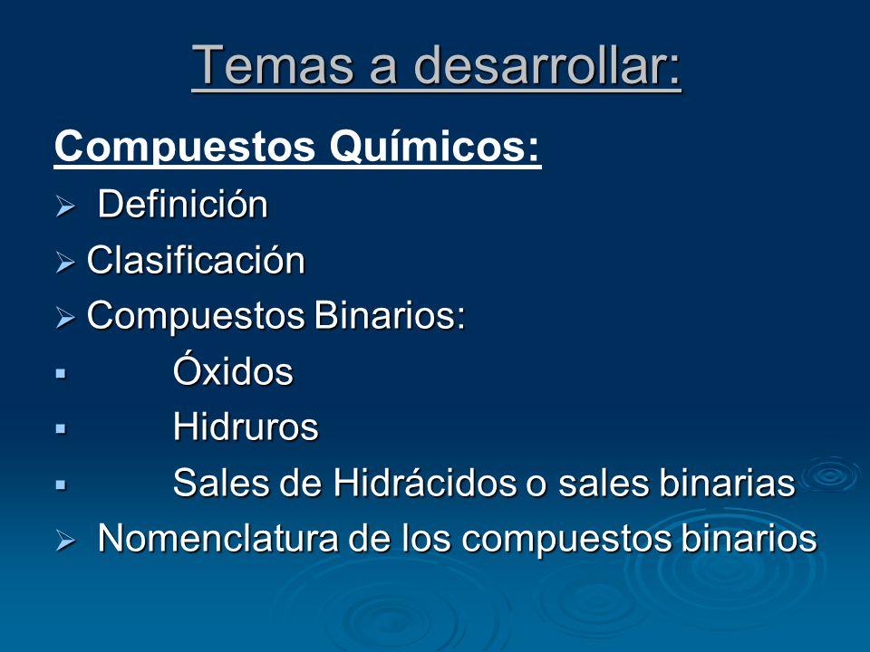 Temas a desarrollar: Compuestos Químicos: Definición Definición Clasificación Clasificación Compuestos Binarios: Compuestos Binarios: Óxidos Óxidos Hidruros Hidruros Sales de Hidrácidos o sales binarias Sales de Hidrácidos o sales binarias Nomenclatura de los compuestos binarios Nomenclatura de los compuestos binarios