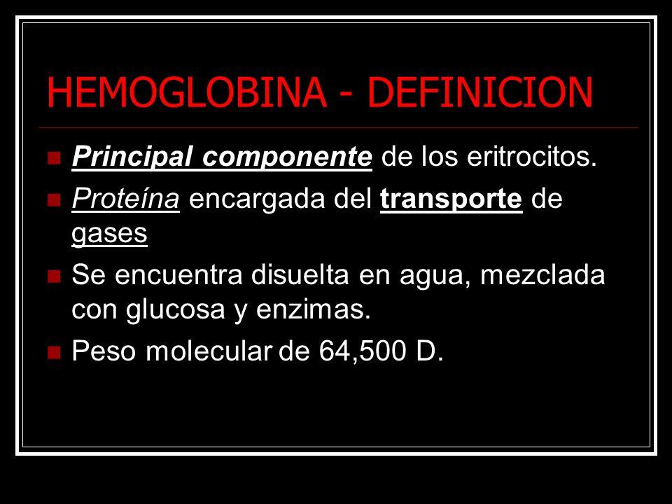 HEMOGLOBINA - DEFINICION Principal componente de los eritrocitos. Proteína encargada del transporte de gases Se encuentra disuelta en agua, mezclada c