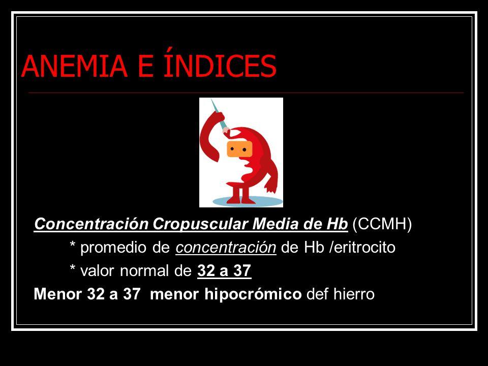 ANEMIA E ÍNDICES Concentración Cropuscular Media de Hb (CCMH) * promedio de concentración de Hb /eritrocito * valor normal de 32 a 37 Menor 32 a 37 menor hipocrómico def hierro