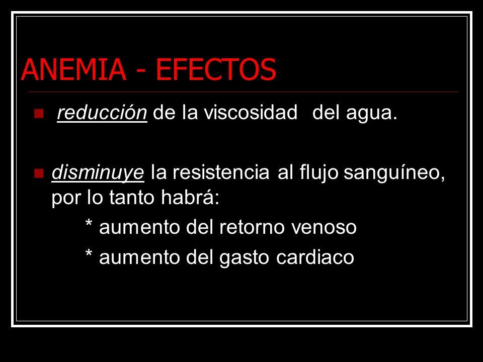 ANEMIA - EFECTOS reducción de la viscosidad del agua. disminuye la resistencia al flujo sanguíneo, por lo tanto habrá: * aumento del retorno venoso *