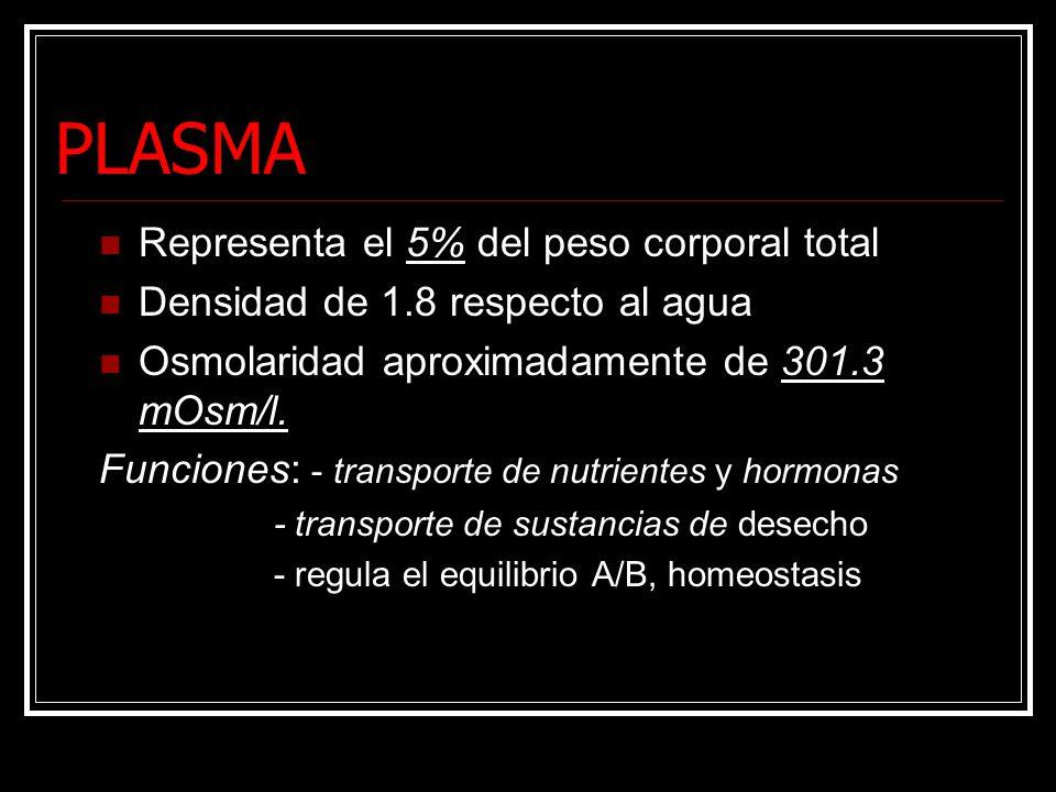 PLASMA Representa el 5% del peso corporal total Densidad de 1.8 respecto al agua Osmolaridad aproximadamente de 301.3 mOsm/l. Funciones: - transporte