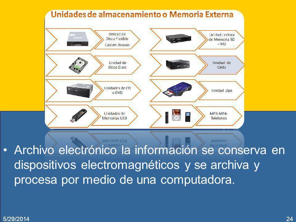 Archivo electrónico la información se conserva en dispositivos electromagnéticos y se archiva y procesa por medio de una computadora. 5/29/201424