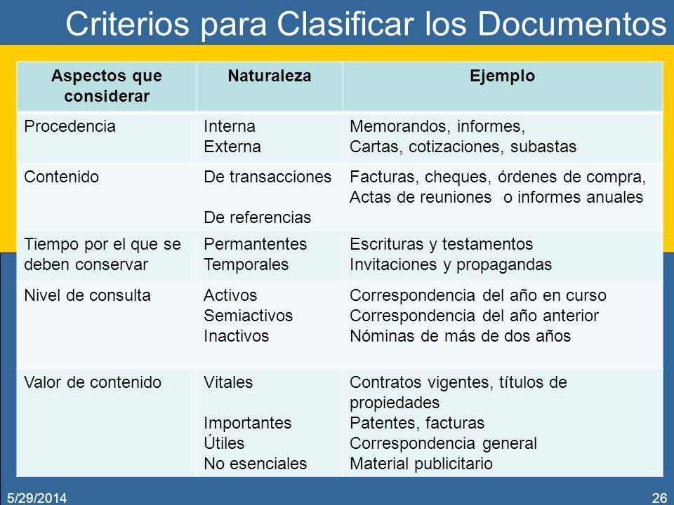 Criterios para Clasificar los Documentos Aspectos que considerar NaturalezaEjemplo ProcedenciaInterna Externa Memorandos, informes, Cartas, cotizacion