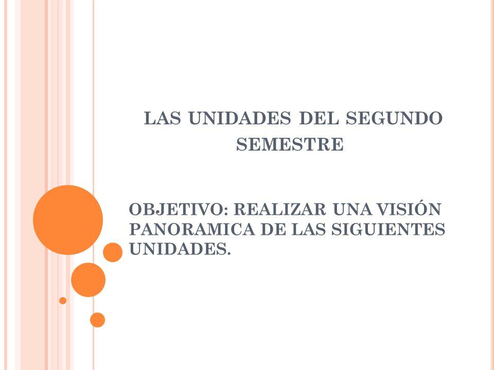 LAS UNIDADES DEL SEGUNDO SEMESTRE OBJETIVO: REALIZAR UNA VISIÓN PANORAMICA DE LAS SIGUIENTES UNIDADES.