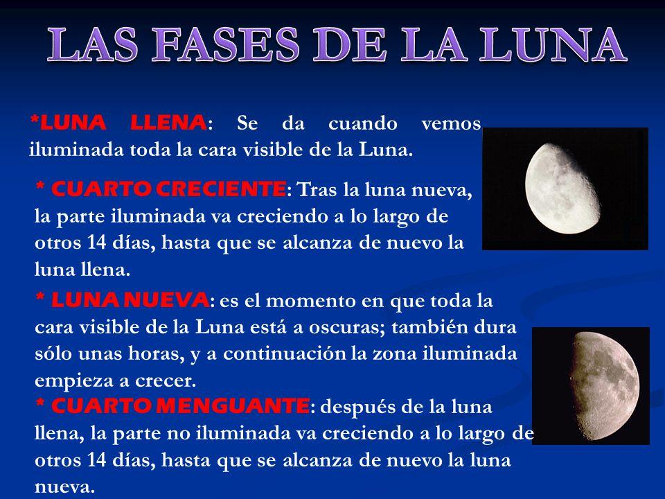* CUARTO CRECIENTE : Tras la luna nueva, la parte iluminada va creciendo a lo largo de otros 14 días, hasta que se alcanza de nuevo la luna llena. * L